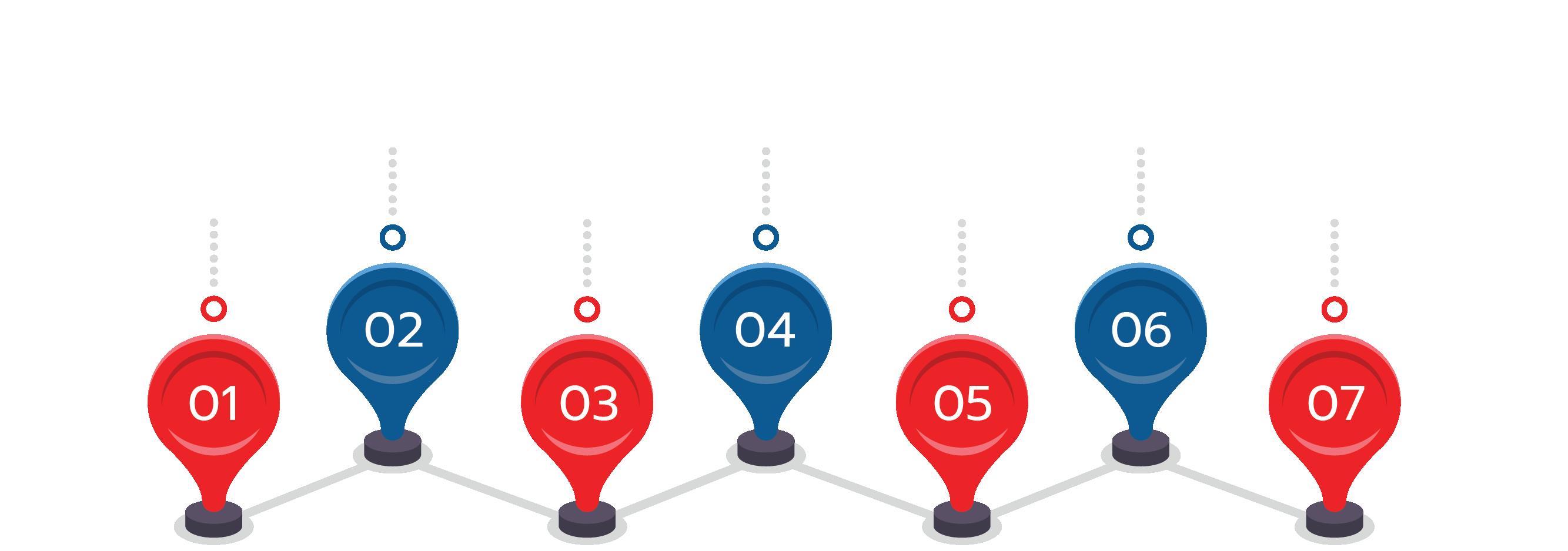 image - service 7 type