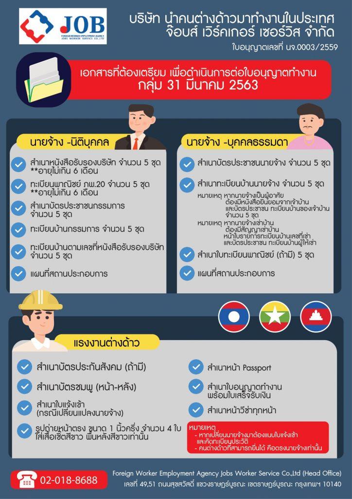 infographic - เอกสารต่อใบอนุญาตทำงาน